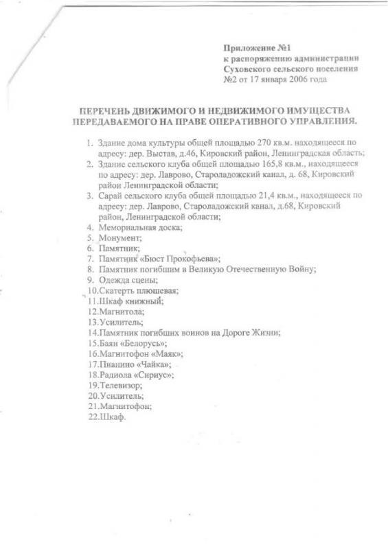 НПА МУК ЦСДК д. Выстав_3_1